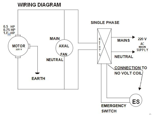 wiring digm