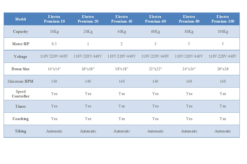 Comparision-chart